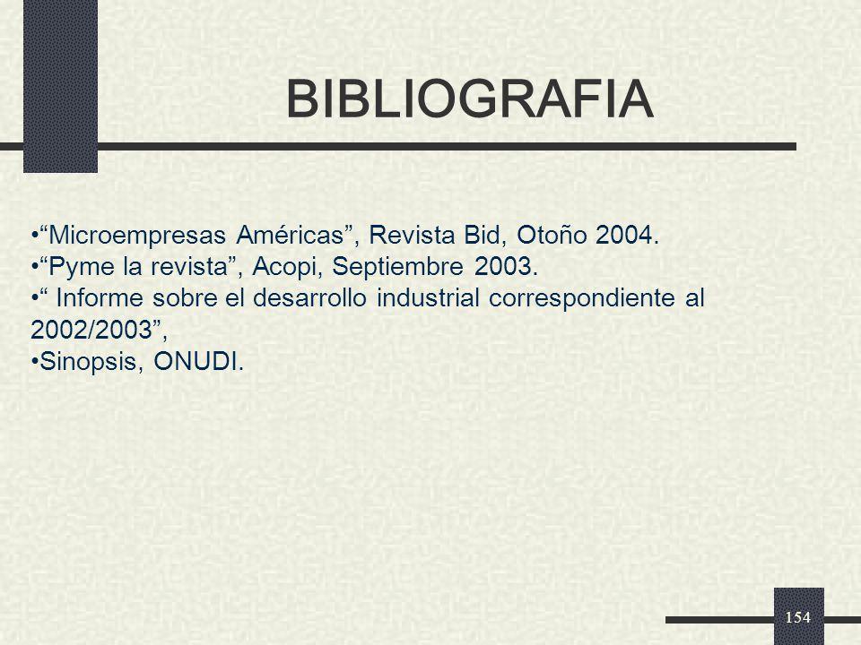 BIBLIOGRAFIA Microempresas Américas , Revista Bid, Otoño 2004.