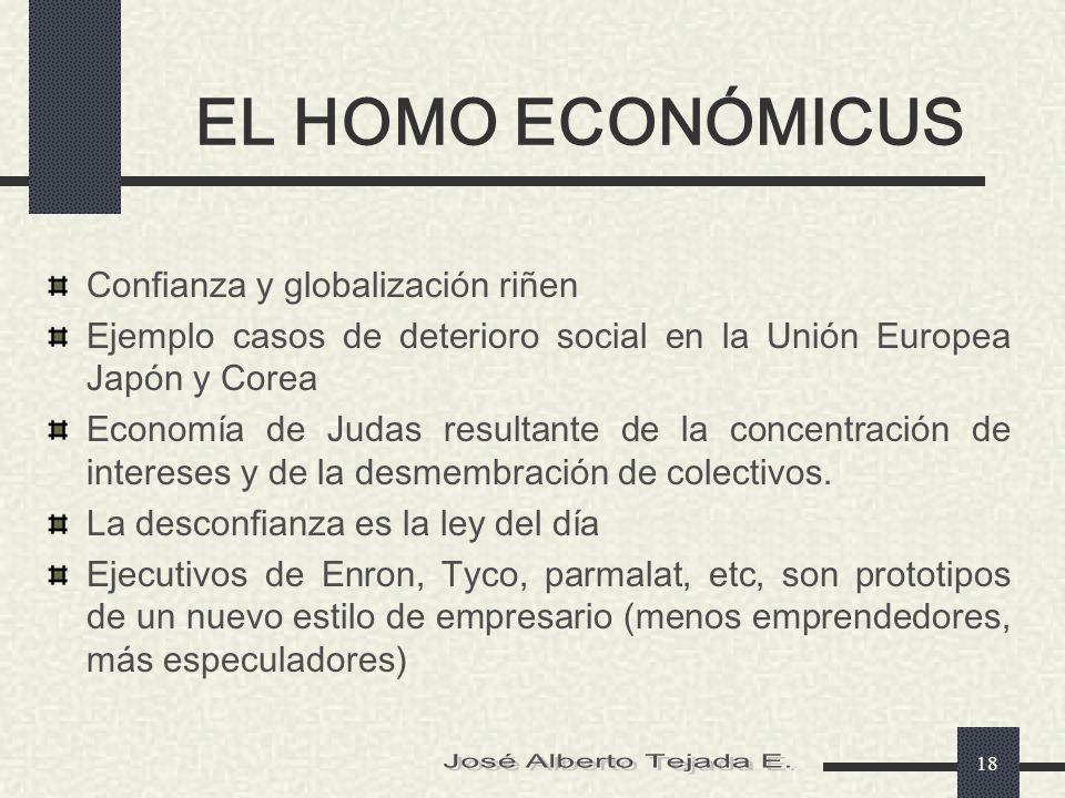 EL HOMO ECONÓMICUS José Alberto Tejada E.