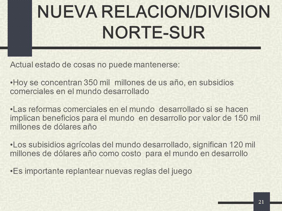 NUEVA RELACION/DIVISION NORTE-SUR