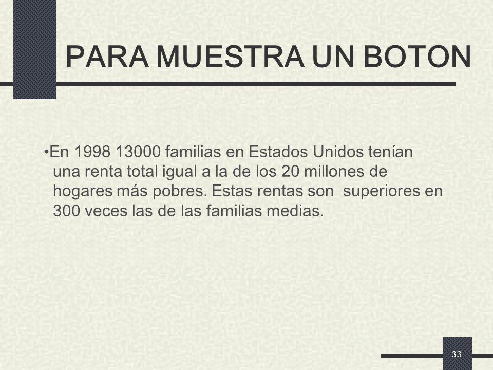 PARA MUESTRA UN BOTON En 1998 13000 familias en Estados Unidos tenían