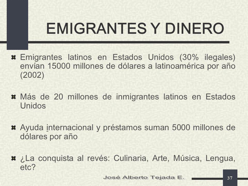 EMIGRANTES Y DINERO José Alberto Tejada E.
