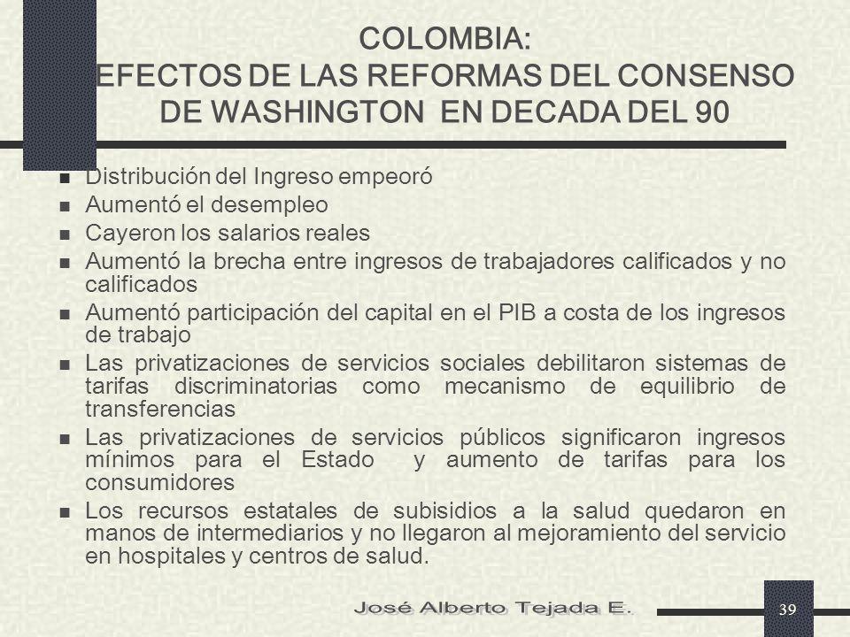 COLOMBIA: EFECTOS DE LAS REFORMAS DEL CONSENSO DE WASHINGTON EN DECADA DEL 90