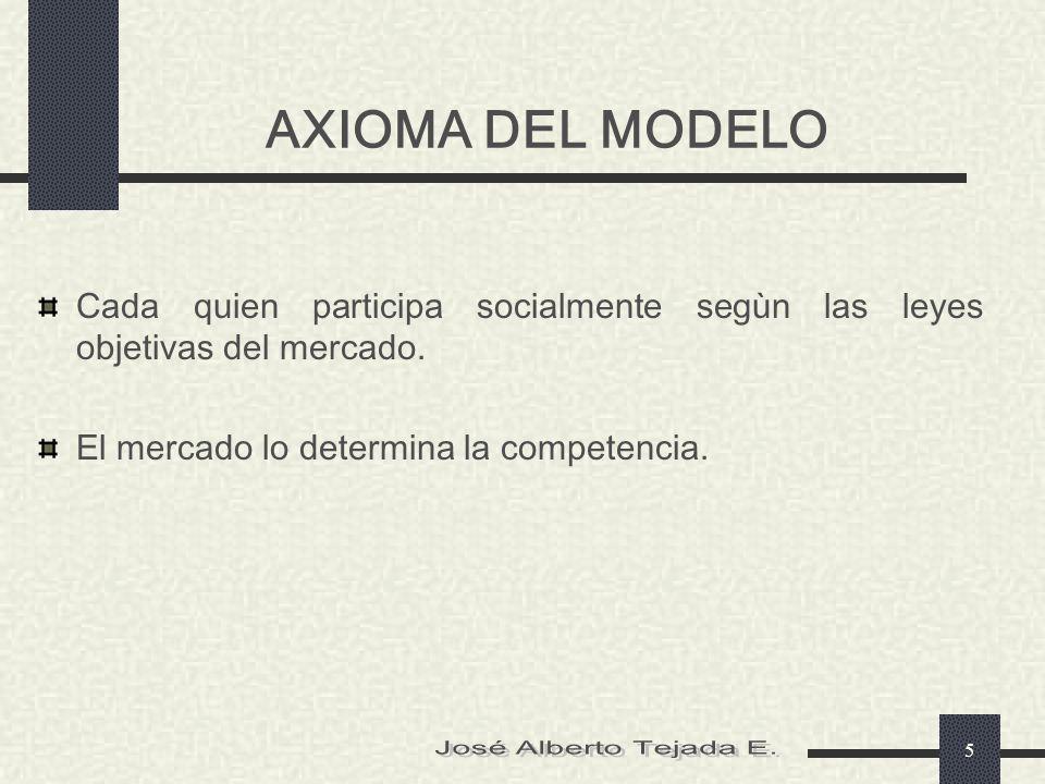 AXIOMA DEL MODELO José Alberto Tejada E.