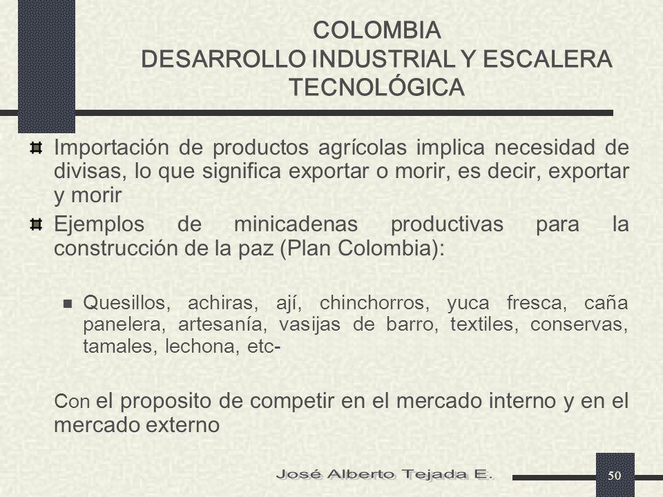 COLOMBIA DESARROLLO INDUSTRIAL Y ESCALERA TECNOLÓGICA