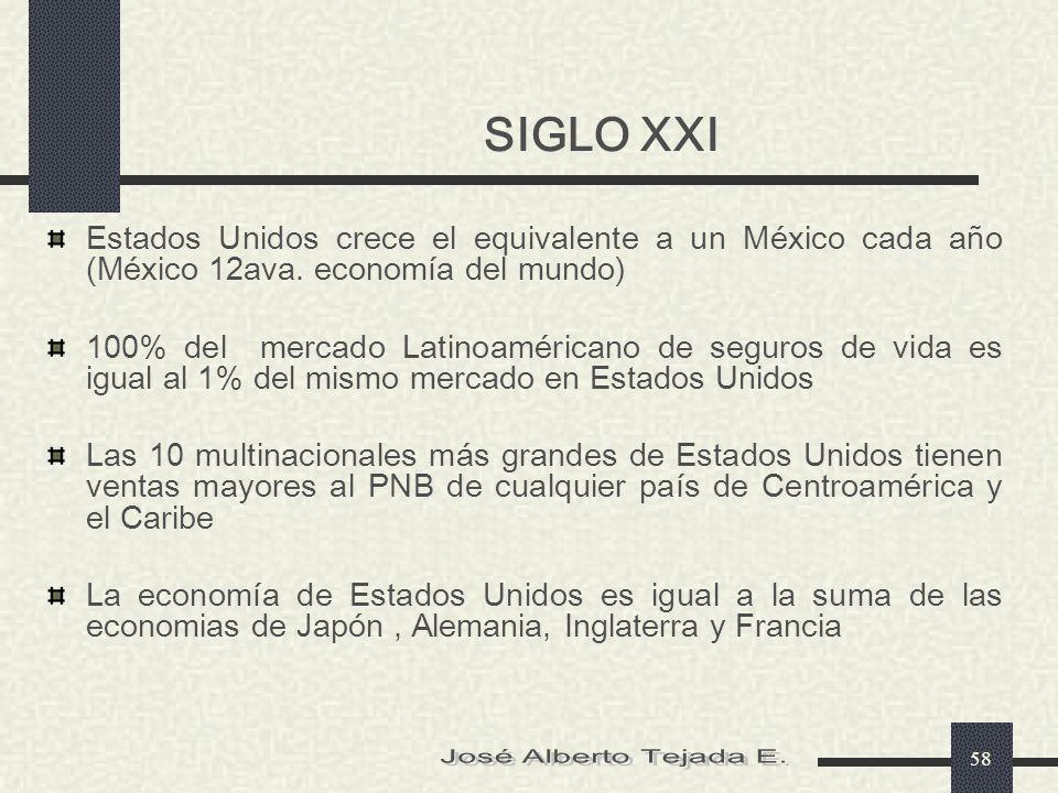 SIGLO XXI José Alberto Tejada E.