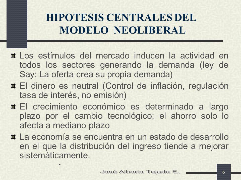 HIPOTESIS CENTRALES DEL