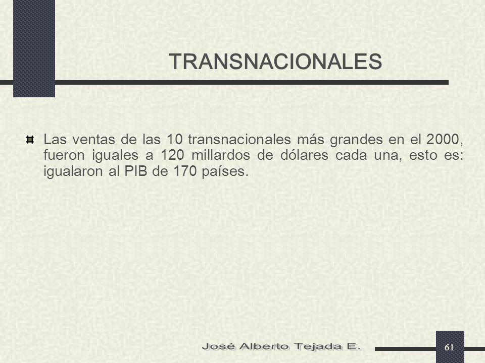 TRANSNACIONALES José Alberto Tejada E.