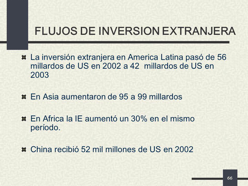 FLUJOS DE INVERSION EXTRANJERA