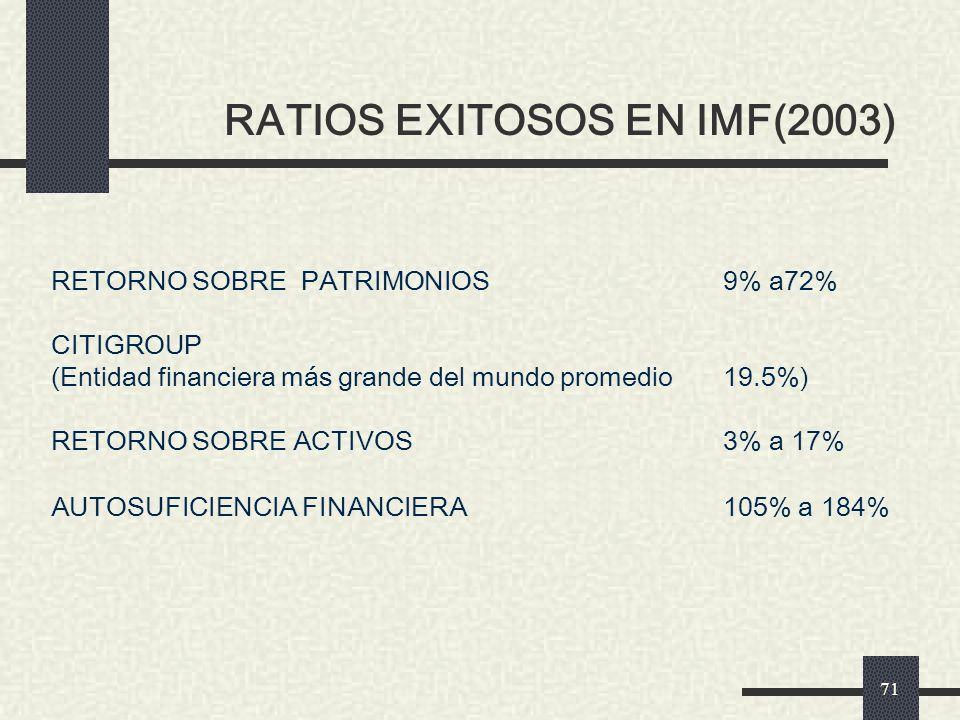 RATIOS EXITOSOS EN IMF(2003)