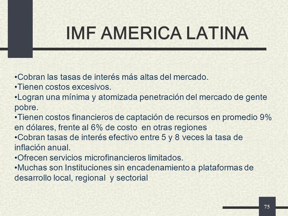 IMF AMERICA LATINA Cobran las tasas de interés más altas del mercado.