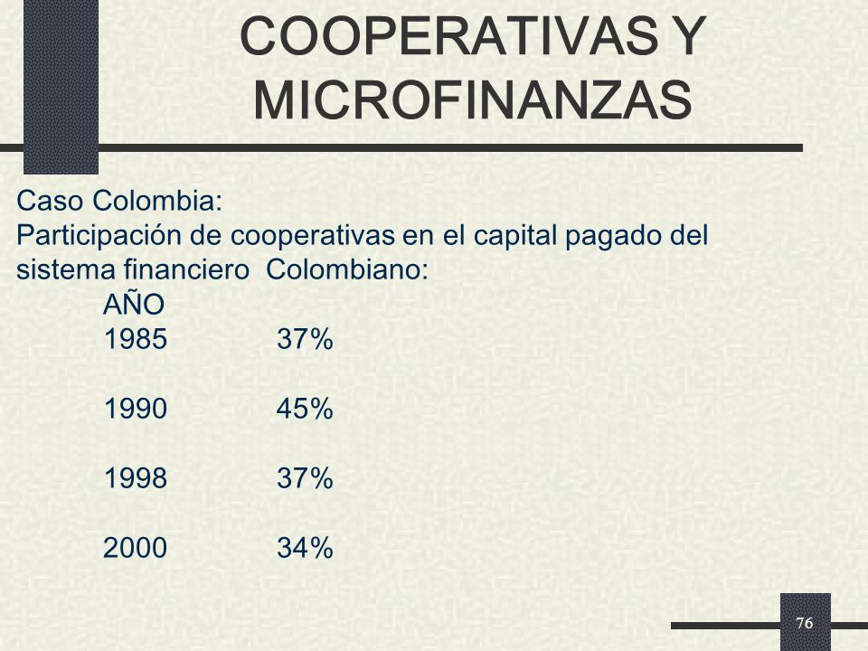 COOPERATIVAS Y MICROFINANZAS