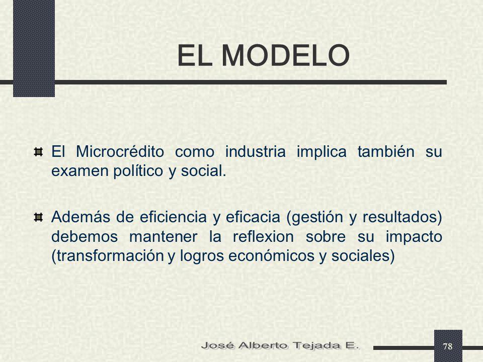 EL MODELO José Alberto Tejada E.