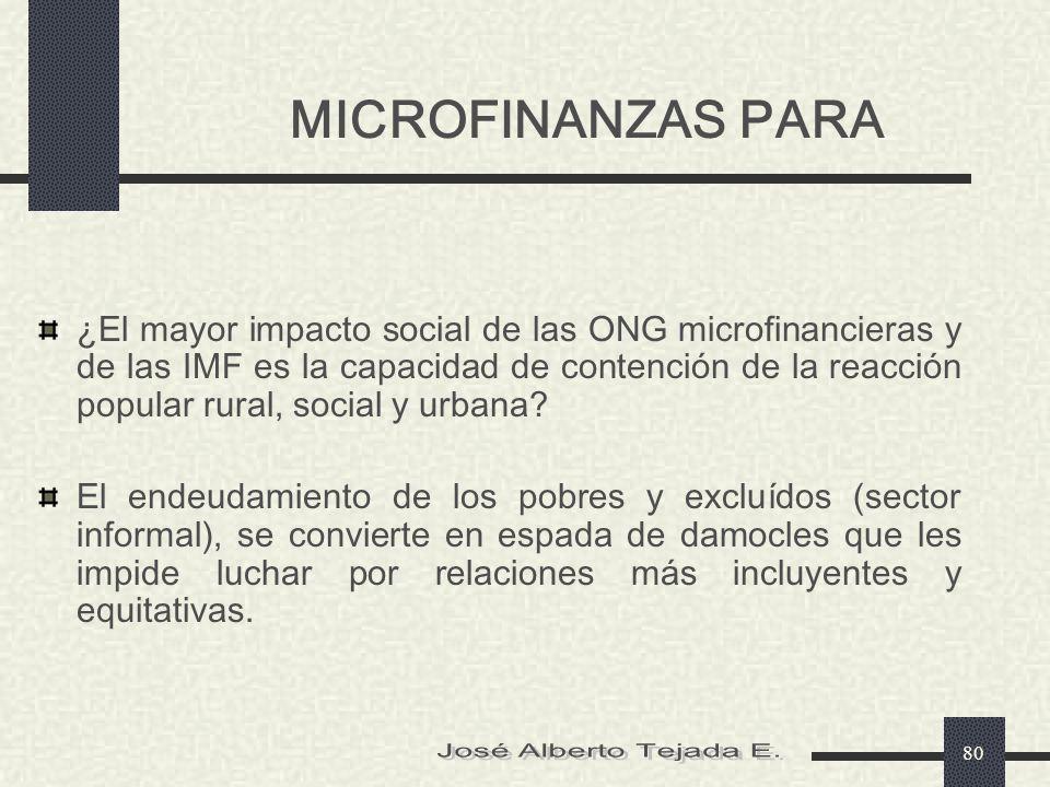 MICROFINANZAS PARA José Alberto Tejada E.