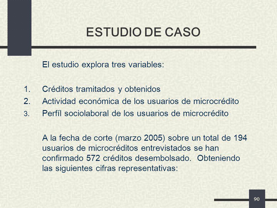 ESTUDIO DE CASO El estudio explora tres variables: