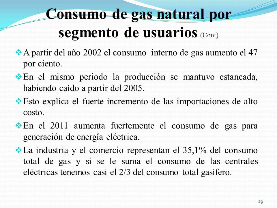 Consumo de gas natural por segmento de usuarios (Cont)