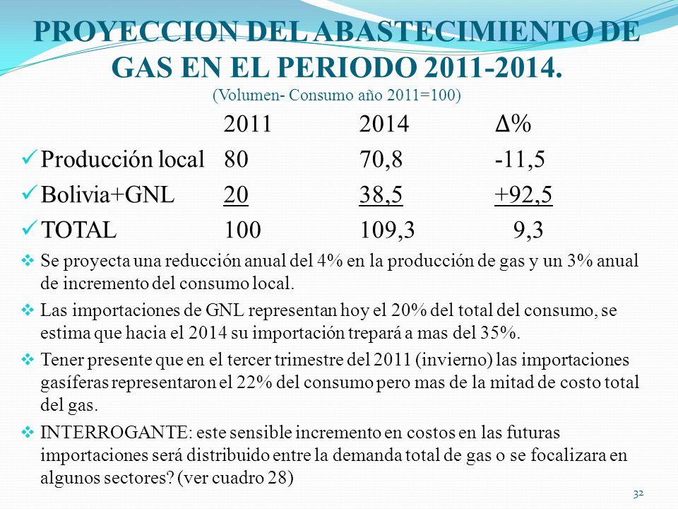PROYECCION DEL ABASTECIMIENTO DE GAS EN EL PERIODO 2011-2014