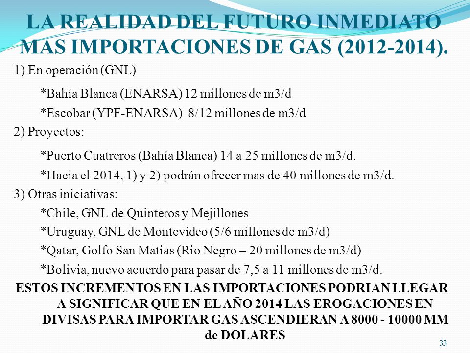 LA REALIDAD DEL FUTURO INMEDIATO MAS IMPORTACIONES DE GAS (2012-2014).