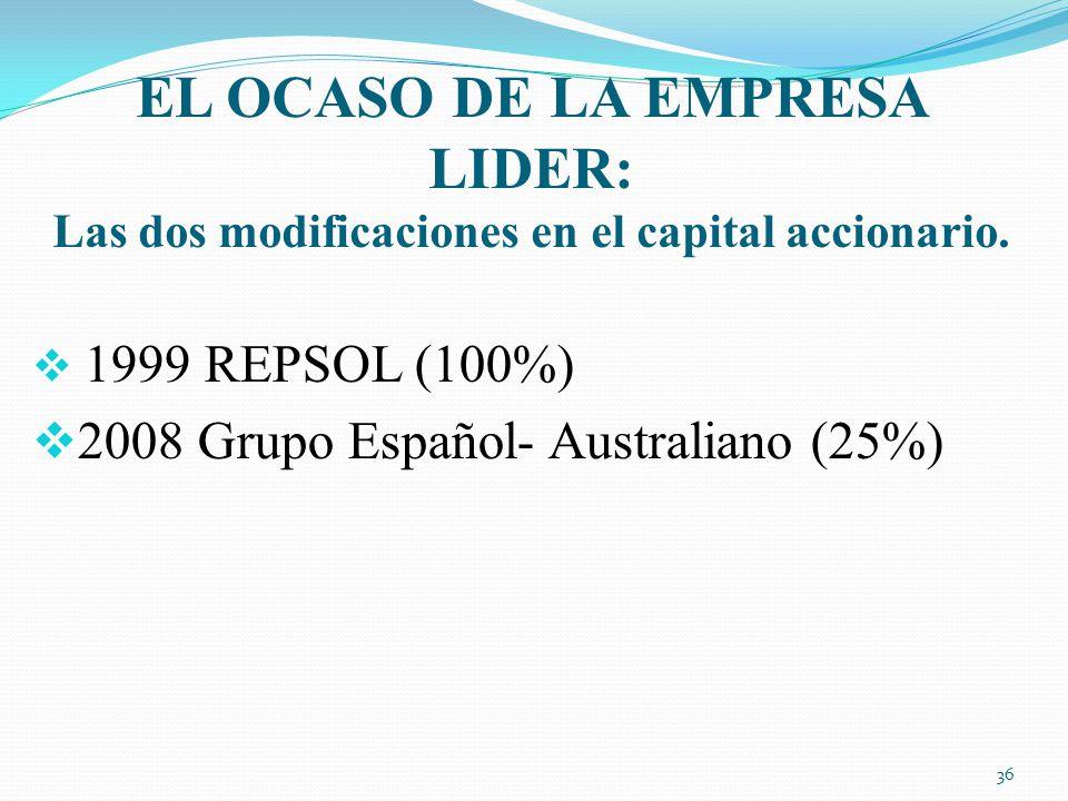 EL OCASO DE LA EMPRESA LIDER: Las dos modificaciones en el capital accionario.