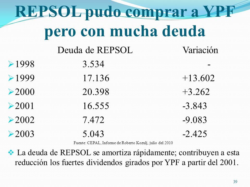REPSOL pudo comprar a YPF pero con mucha deuda