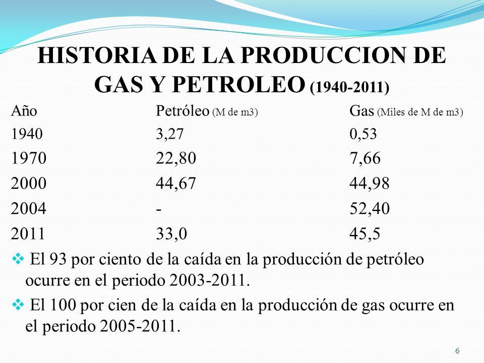 HISTORIA DE LA PRODUCCION DE GAS Y PETROLEO (1940-2011)