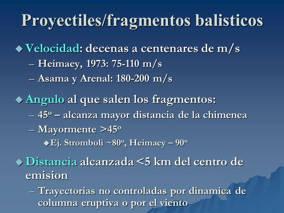 Proyectiles/fragmentos balisticos