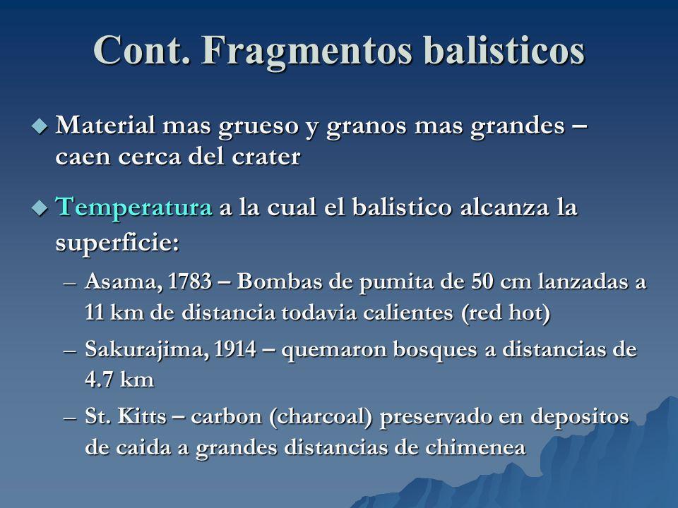 Cont. Fragmentos balisticos