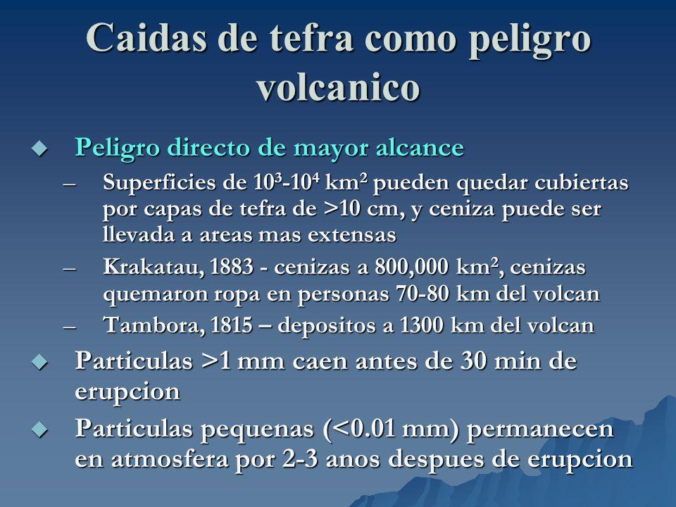 Caidas de tefra como peligro volcanico