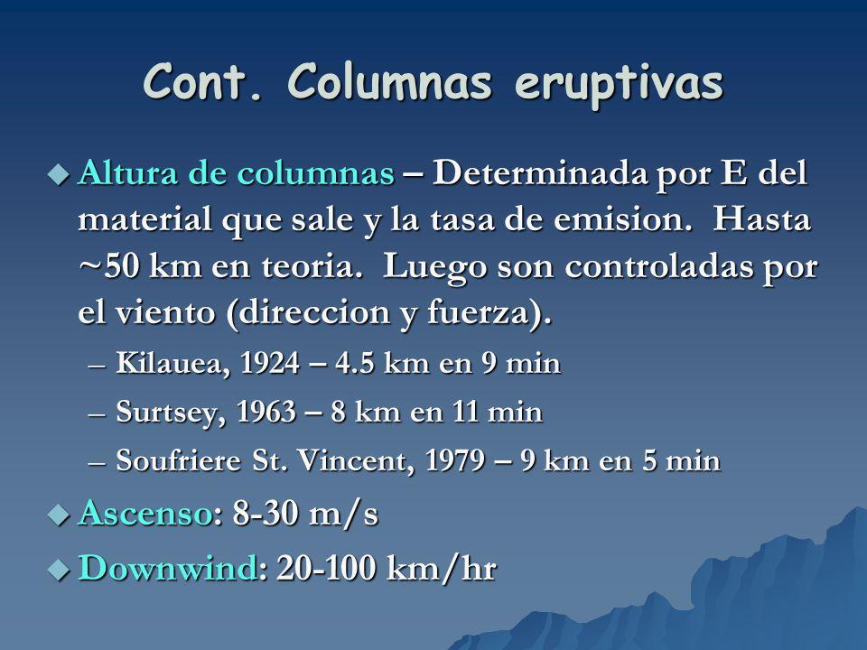 Cont. Columnas eruptivas