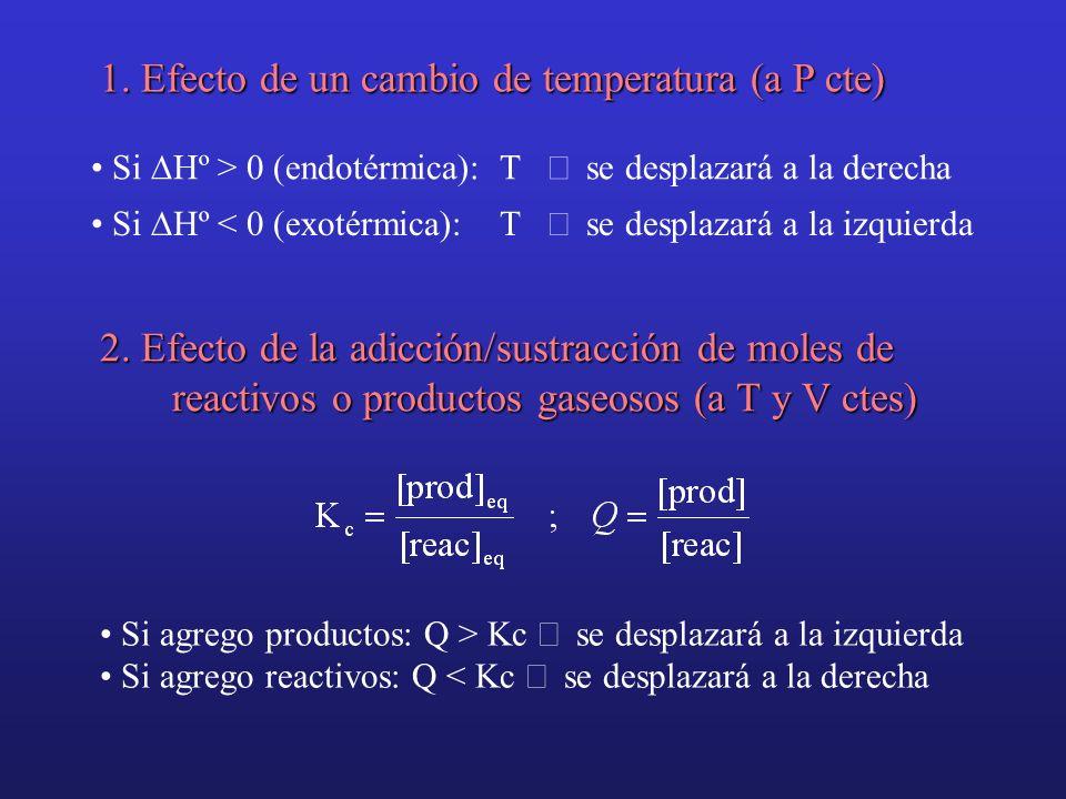 1. Efecto de un cambio de temperatura (a P cte)