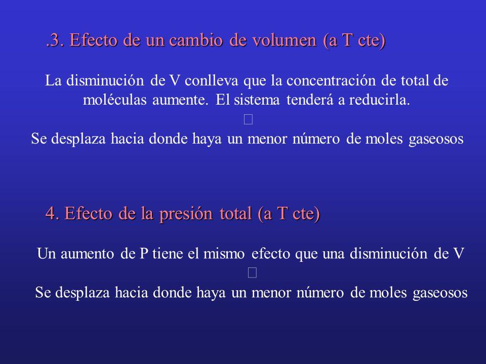 .3. Efecto de un cambio de volumen (a T cte)