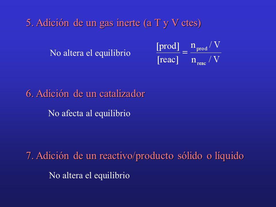 5. Adición de un gas inerte (a T y V ctes)