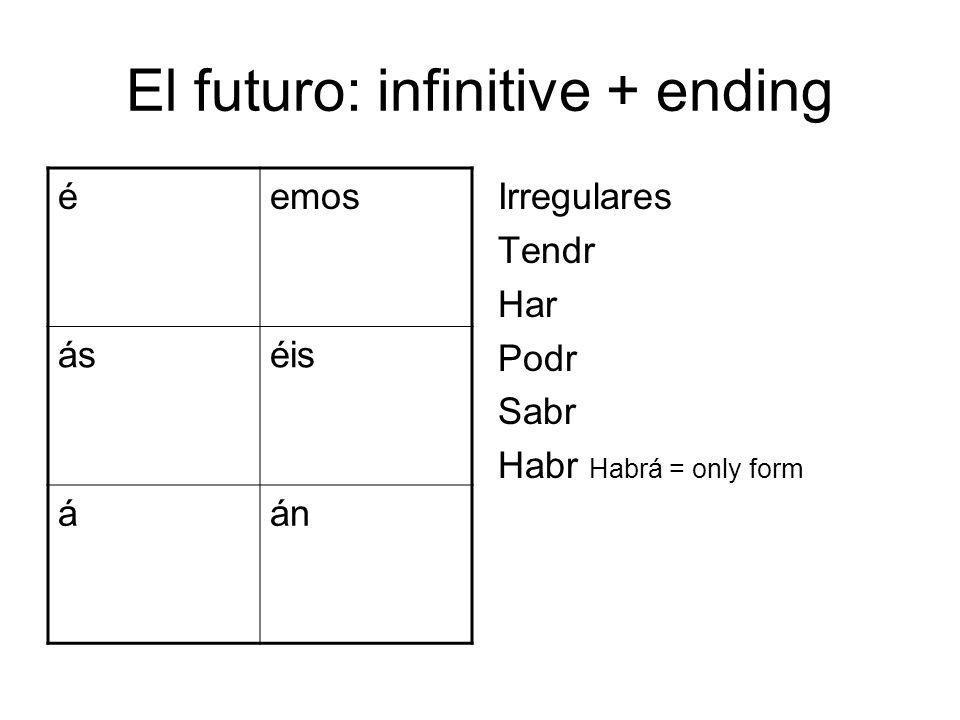 El futuro: infinitive + ending