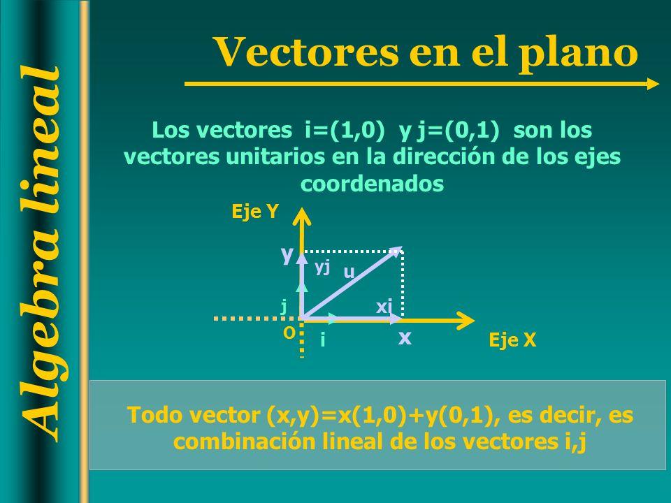 Los vectores i=(1,0) y j=(0,1) son los vectores unitarios en la dirección de los ejes coordenados