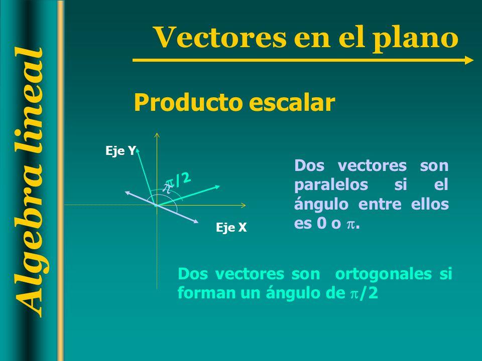 Producto escalar Eje X. Eje Y. /2. Dos vectores son paralelos si el ángulo entre ellos es 0 o .