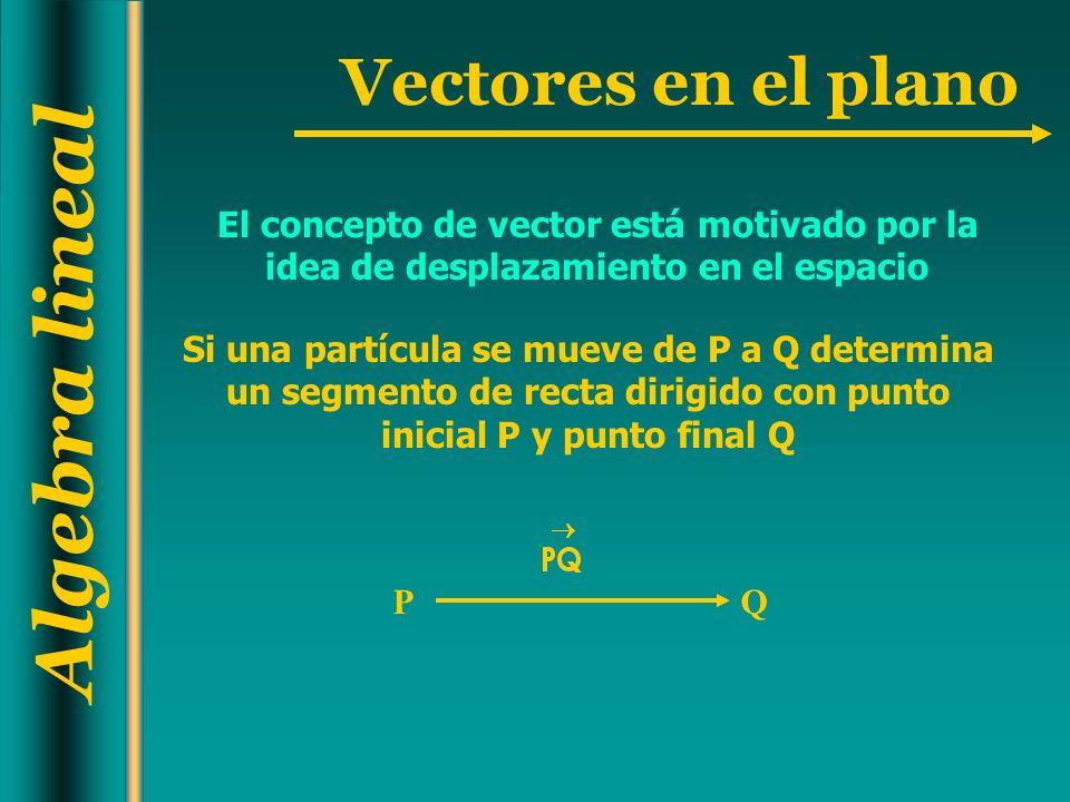 El concepto de vector está motivado por la idea de desplazamiento en el espacio