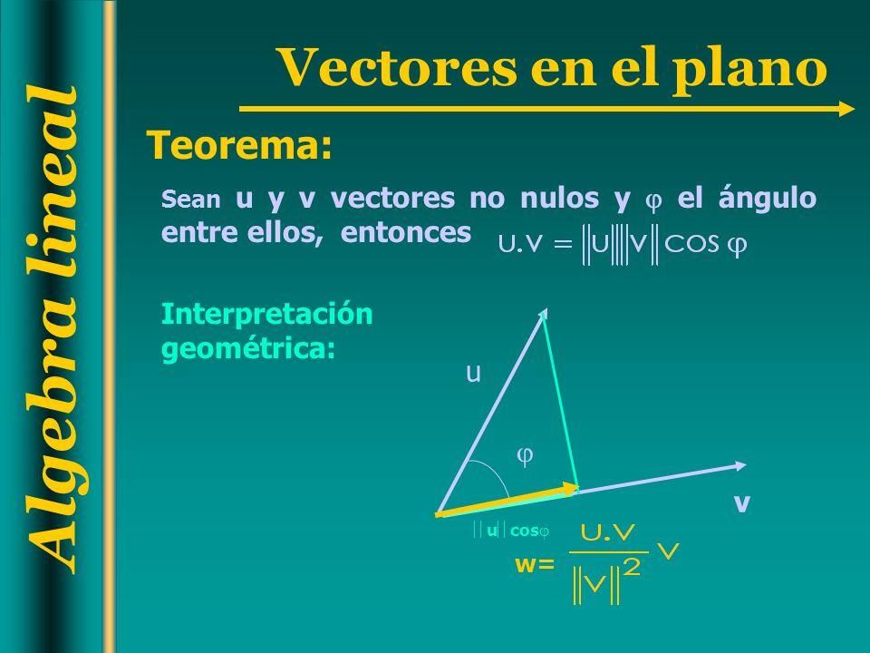 Teorema: Interpretación geométrica: u  v