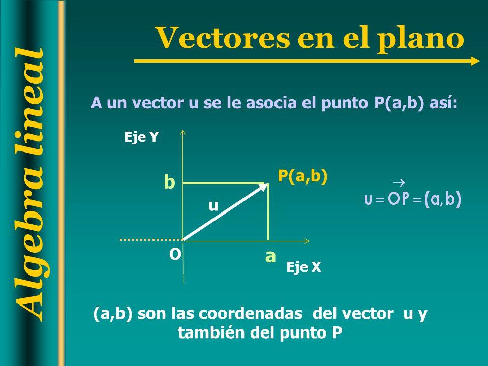 b a A un vector u se le asocia el punto P(a,b) así: P(a,b) u O
