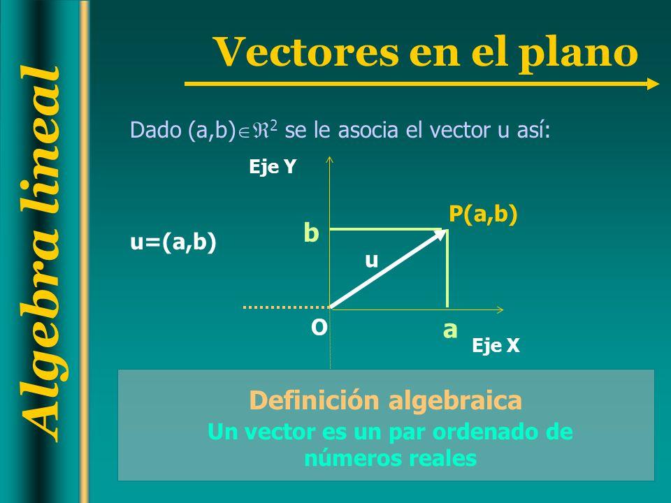 Definición algebraica Un vector es un par ordenado de números reales