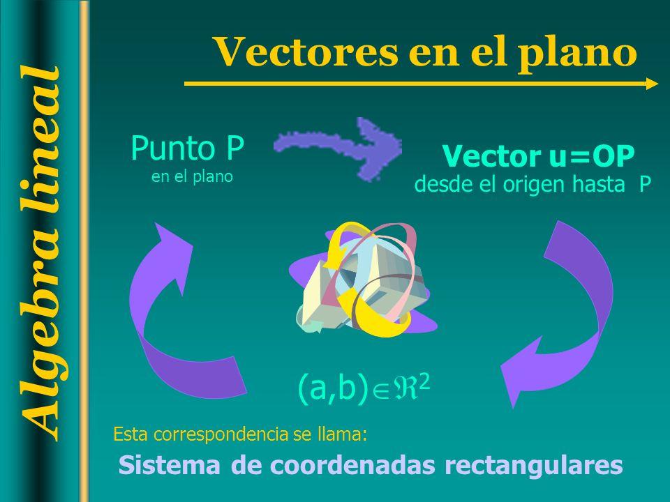 Punto P (a,b)2 Vector u=OP Sistema de coordenadas rectangulares