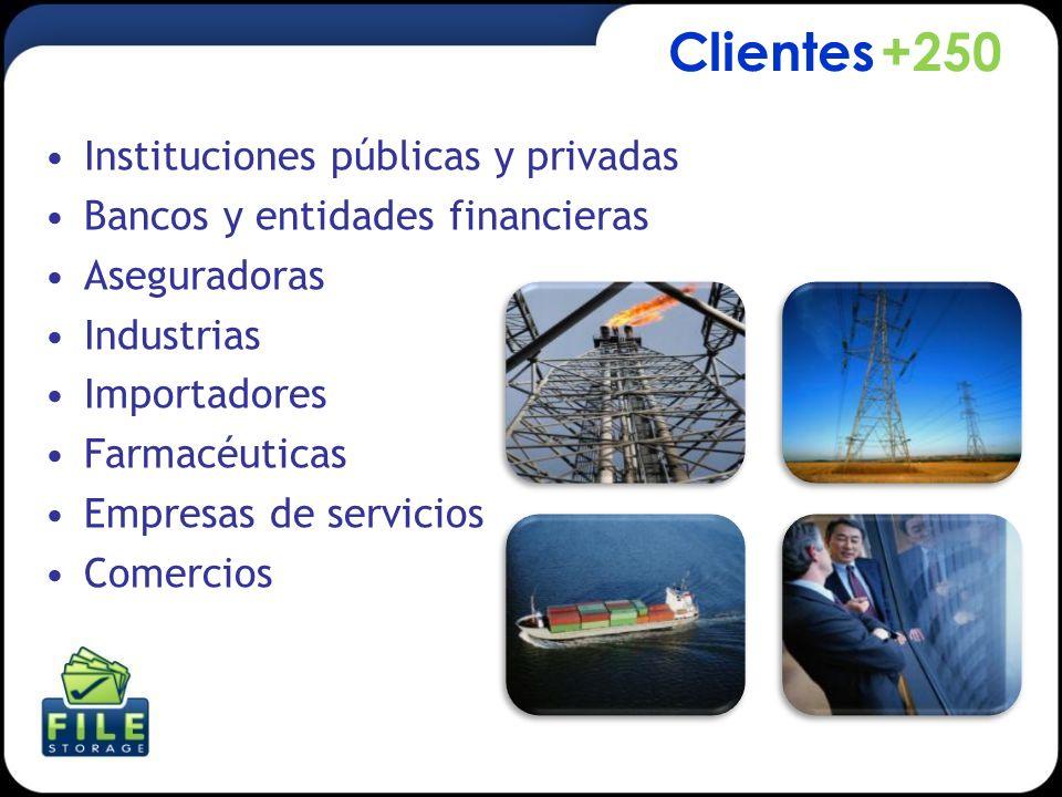 Clientes +250 Instituciones públicas y privadas