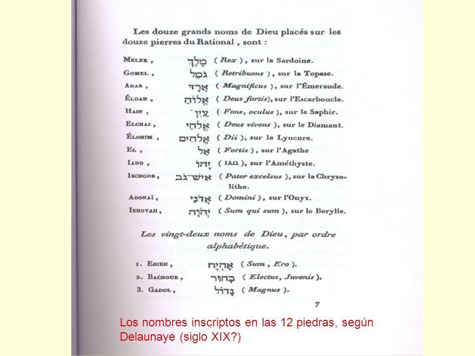 Los nombres inscriptos en las 12 piedras, según