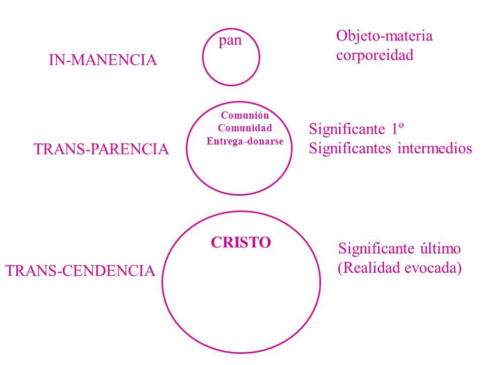 Significantes intermedios TRANS-PARENCIA
