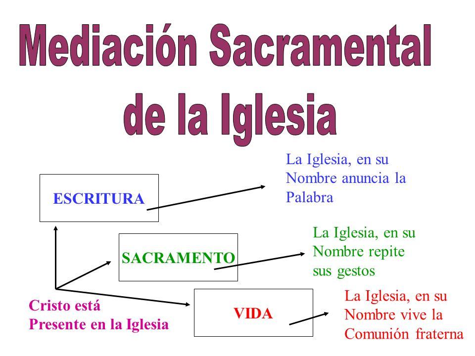 Mediación Sacramental