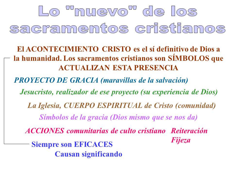 sacramentos cristianos
