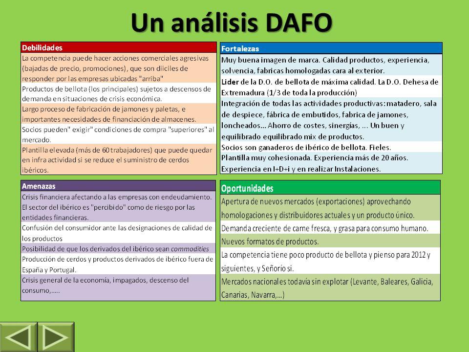 Un análisis DAFO