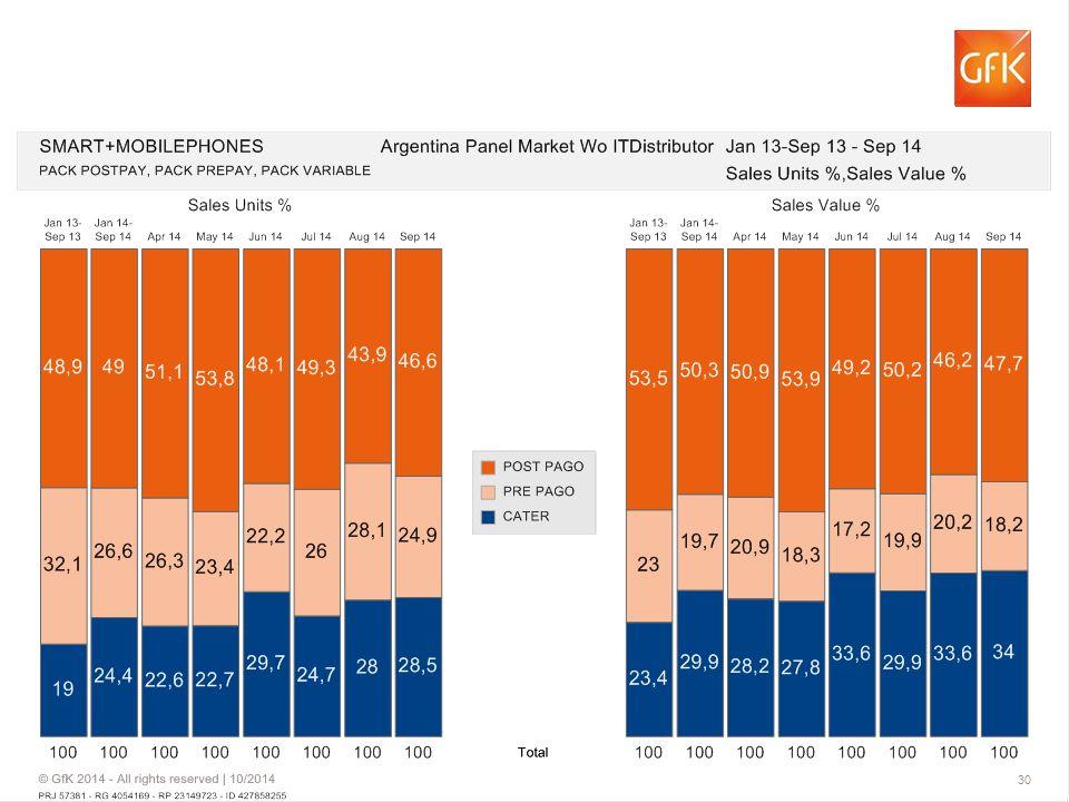 Argentina Panel Market Wo ITDistributor