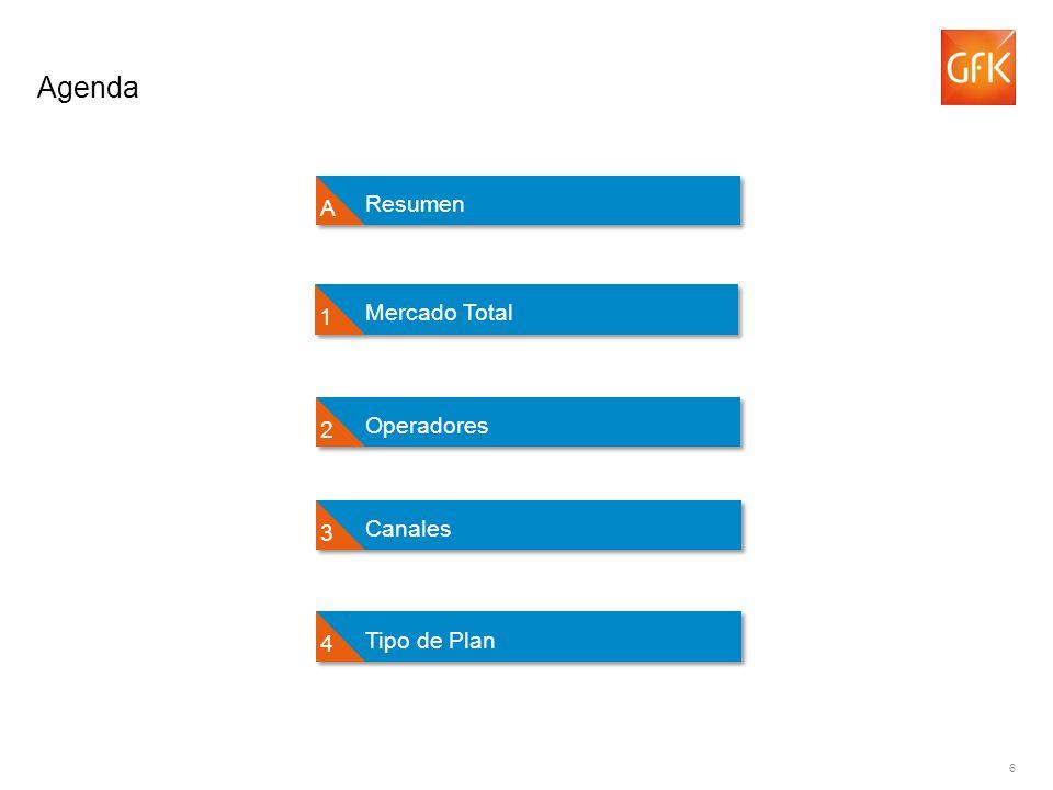 Agenda Resumen A 1 Mercado Total 2 Operadores Canales 3 4 Tipo de Plan