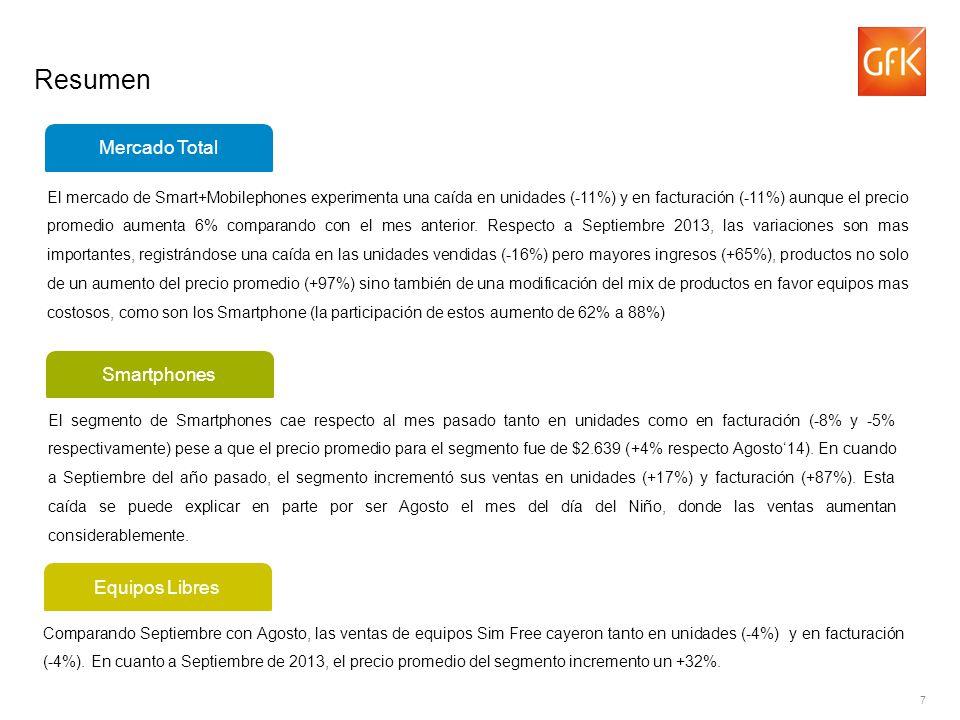 Resumen Mercado Total Smartphones Equipos Libres