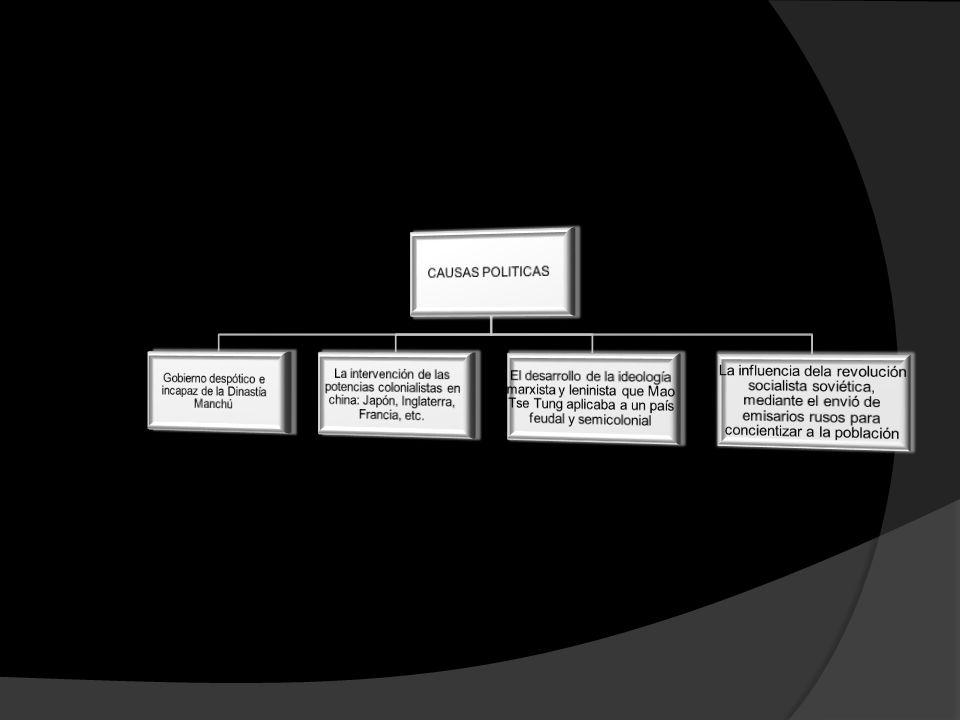 Gobierno despótico e incapaz de la Dinastía Manchú