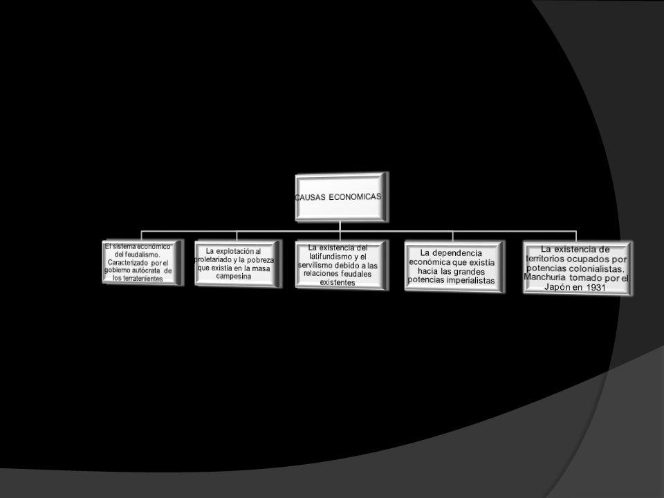CAUSAS ECONOMICAS El sistema económico del feudalismo. Caracterizado por el gobierno autócrata de los terratenientes.